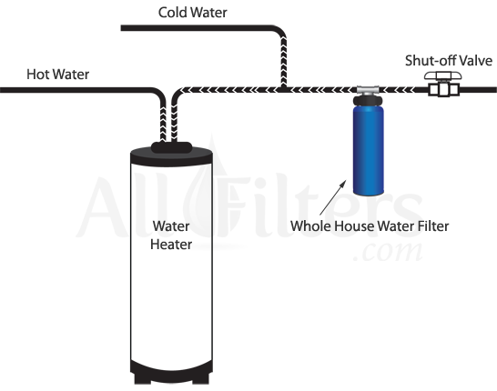 3m Aquapure Ap902 Ap903 Ap904 Whole House Filter 12999. Ap904 Installation. Wiring. Whole House Filter And Softener Diagram At Scoala.co